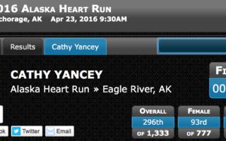 The Alaska Heart Run Recap